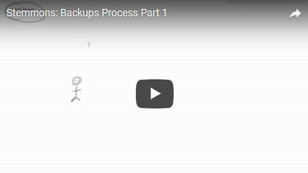 Backups Process Part 1
