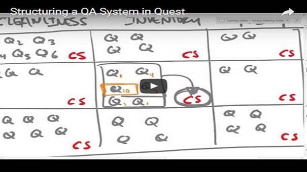STRUCTURING A QA SYSTEM IN QUEST